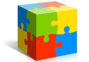 prueba de Luscher: la forma de organizar los colores? Cómo pasar la prueba de Luscher