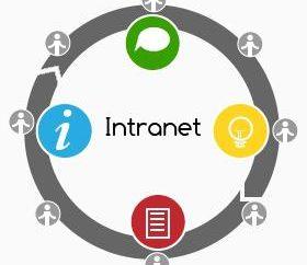 Intranet – co to jest? Cechy i zalety intranetu