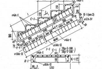 scale di rinforzo: calcolo e schema