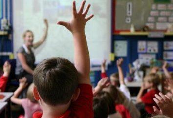 Pädagogische Credo Lehrer. Pädagogische Credo des Klassenlehrers