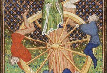 Dea della Fortuna – la personificazione della fortuna cieca
