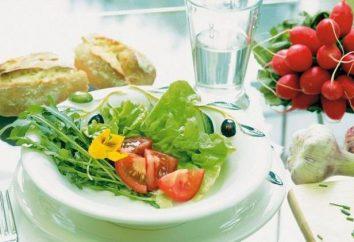Dieta Mirimanova: menu para cada dia em detalhes, características e resultados