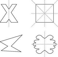 l'axe de symétrie. Formes ayant un axe de symétrie. Qu'est-ce que l'axe vertical de symétrie