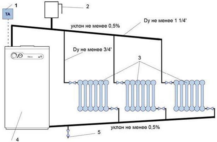 Схема отопления с расширительным баком фото 445