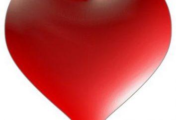Zbieramy serca na klawiaturze szybko i łatwo!