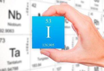 L'eccesso di iodio nel corpo: sintomi, cause possibili caratteristiche e conseguenze del trattamento