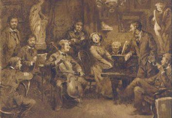 """A. P. Chehov """"The Darling"""": Riassunto delle opere"""