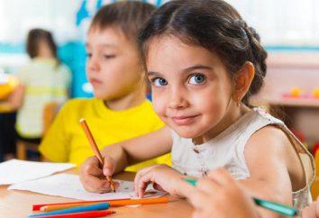 Las actividades extracurriculares en la escuela primaria: el guión. Las actividades extracurriculares de la escuela primaria