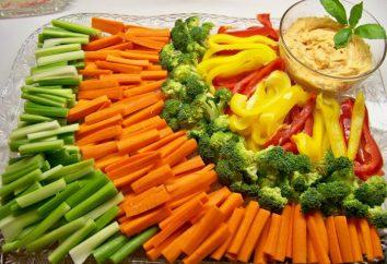 Lekcje gotowania: formułowanie cięć roślinnych