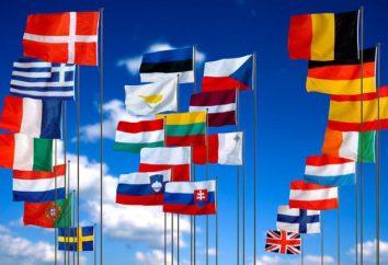Che esistono alleanze economiche? Elenco dei alleanze economiche internazionali