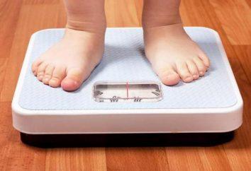 Tabelle Gewicht Kinder – ein unverzichtbares Werkzeug für Mütter