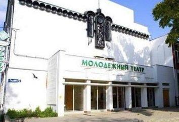 Krasnodar Youth Theatre: adres, repertuar, recenzje