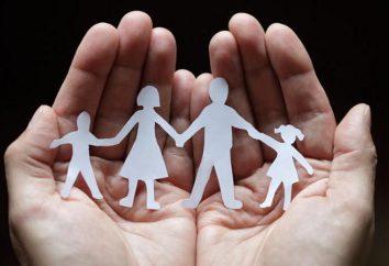 Assunto e método de direito de família. O conceito de direito da família