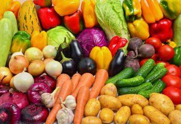 Quel savoureux faire cuire des légumes? Recettes de plats à base de légumes. Légumes grillés