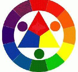 Jak zdobyć brązowy kolor z farby przez mieszanie barwników