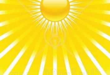 Co oznacza żółta w psychologii?