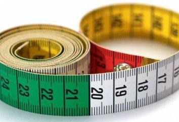 Ein Zentimeter-Band ist ein treuer Assistent eines Schneiders, eines Arztes und einer gewöhnlichen Hausfrau