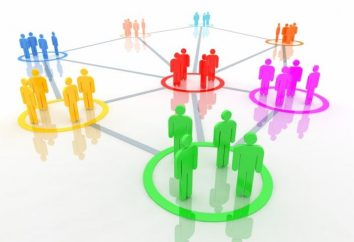 Communication marketing – est le fondement d'une entreprise prospère