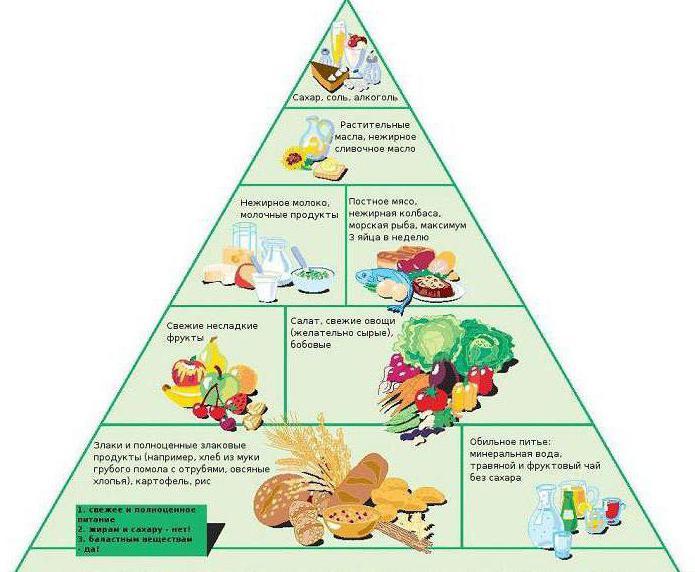 Broteinheiten tabelle für diabetiker