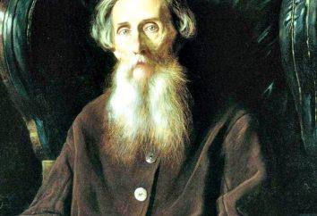 O autor do dicionário da língua russa. tipos de dicionários
