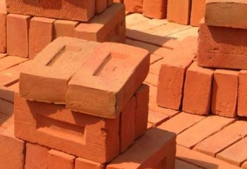 l'industria del silicato – e la casa, e il tetto, e utensili