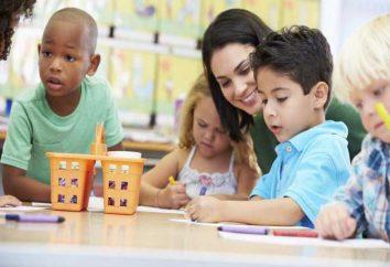 Ein Kreis ist was? Kreis als Form der Zusatzausbildung für Schulkinder