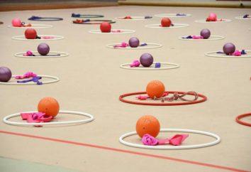 Gimnastyka: historia występowania i charakterystyki tego sportu
