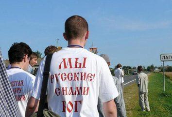 Religion in Russland. Staatsreligion und andere Religionen des modernen Russlands