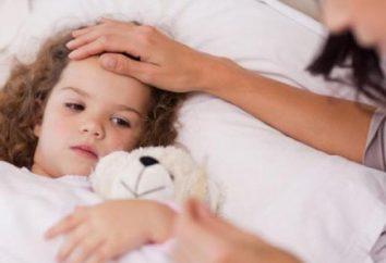 Angina. Objawy u dzieci. leczenie