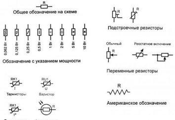 ¿Cuáles son los diferentes tipos de resistencias