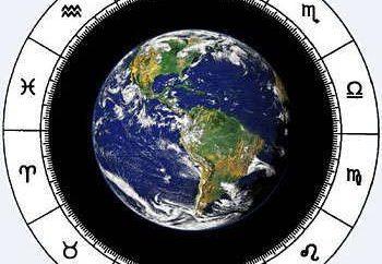 Symbole znaków zodiaku w porządku, czyli zdjęcia