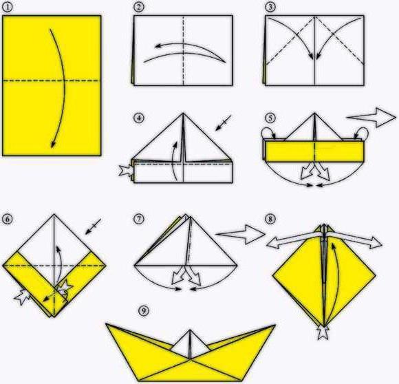 comment faire un bateau pour les jeux en dehors du papier. Black Bedroom Furniture Sets. Home Design Ideas