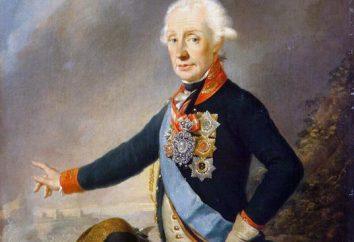 Italienische Kampagne Suworow. Der große russische Kommandant Alexander Wassiljewitsch Suworow