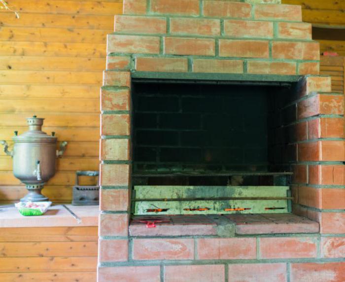 Les Foyers Extrieurs  Un Feu De Camp Barbecue Et Barbecue Au Chalet