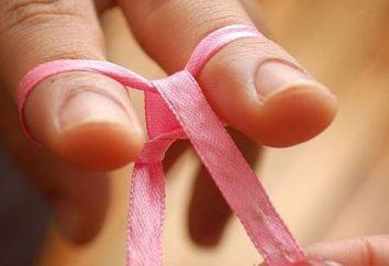 Comment faire un ruban arc correctement?
