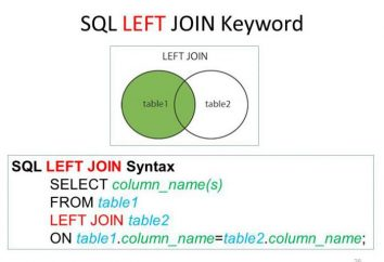 LEFT JOIN (SQL) – przykład, szczegółowy opis, wykorzystanie błędu