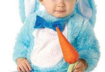 Jak zrobić Bunny sobie życzysz?