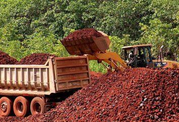 rudy aluminium: kopalnia, górnictwo