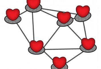 Jak umieścić serce na klawiaturze – trzy podstawowe sposoby