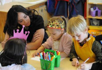 zajęcia edukacyjne dla dzieci w wieku 5 lat. Nauka gry