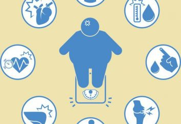 Classificazione di obesità. Le cause, i sintomi, la diagnosi e il trattamento dell'obesità