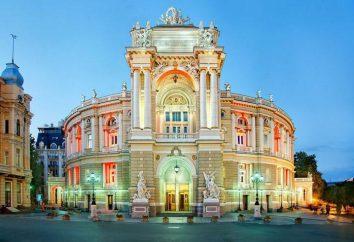 Odessa lista Teatry, podsumowanie, plany repertuarowe