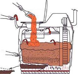 Peat biotoilet a depor