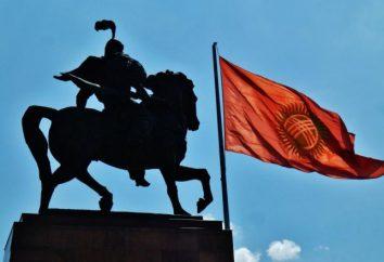 bandeira do estado do Quirguistão: Passado, Presente e Futuro