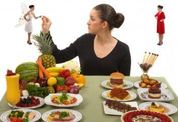 Régime alimentaire « une semaine »: menu et commentaires