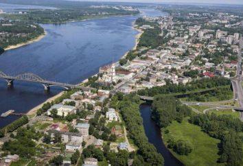 Rybinsk Museum Reserve – Attraktion der Stadt