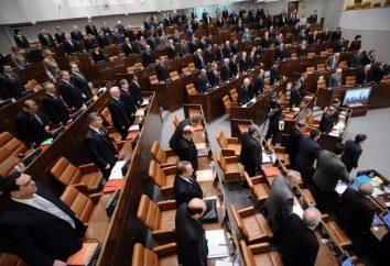 Órganos legislativos supremos de la Federación de Rusia. Fundamentos del funcionamiento