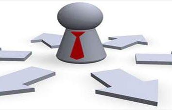 Gestione strategica come il fondamento della competitività delle imprese