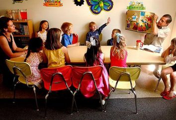 Domenica scuola per i bambini – il tuo assistente nella cura del bambino