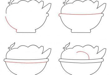lekcja sztuki: Jak narysować kosz owoców